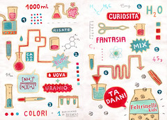 Feltrinelli Kids - II (*silviaStella) Tags: red kids illustration project graphics science silvia catalogue degree catalogo feltrinelli osella silviastella