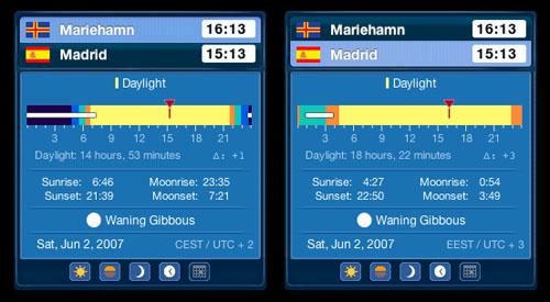 Horas de luz en Mariehamn y en Madrid