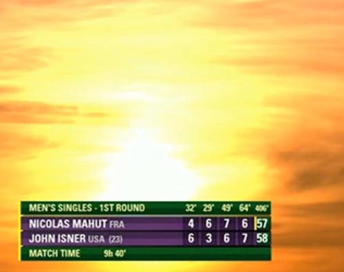 溫布男網最長 打到太陽下山了