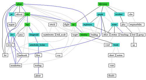 Advantages & Disadvantages of a Pie Chart | Bizfluent