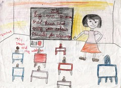 Lourdes Convent: primary drawings