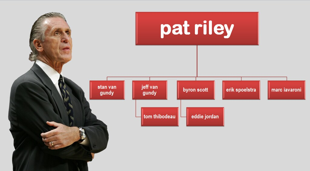 Pat Riley Tree 4