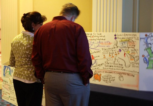 Soaking Up-Visualizations at Collaborative Innovation Forum
