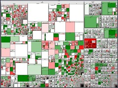 2006 MSR Netscan Usenet Treemap by number of Posts