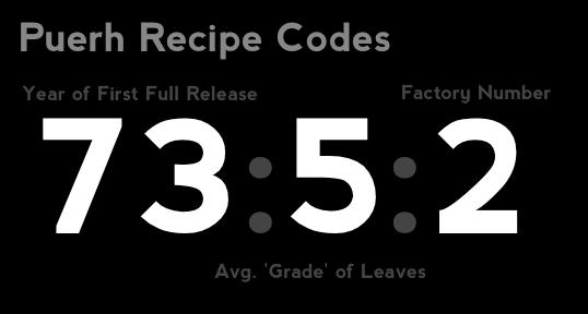 puerh recipe codes