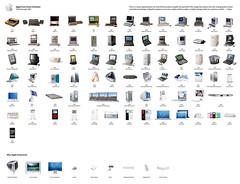 Apple Evolution Timeline - by dave~