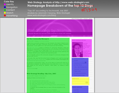Homepage Analysis: Web Strategy by Jeremiah