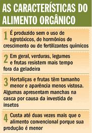 Características do orgânicos.