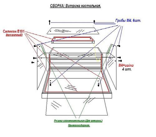 Схема сборки холодильных малогабаритных витрин