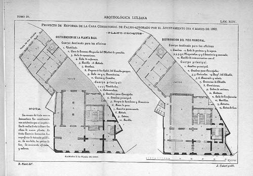 Planos Ayuntamiento Palma