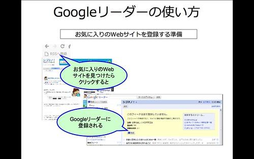 Googleリーダー使い方 page6