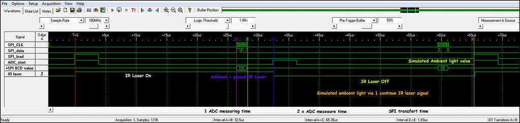 Timing detector
