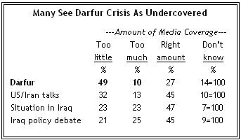 Darfur Graphic