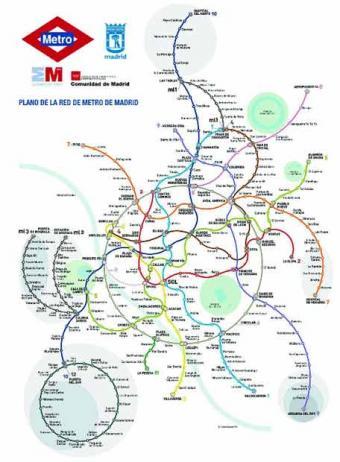 Metro de Madrid - Plano redondo