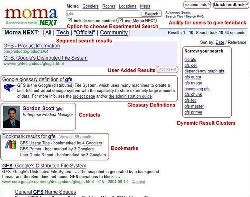 MOMA-Suche