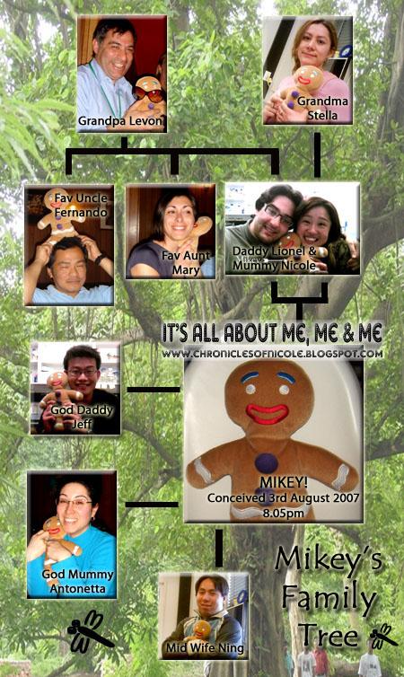 me family tree