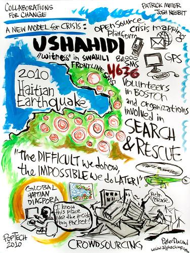 Ushahidi in Haiti