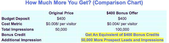 Clicksor $400 Bonus