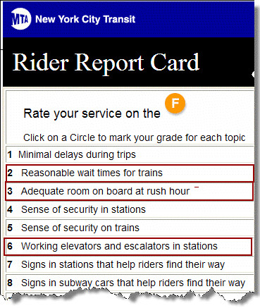 f train report card - partial item list