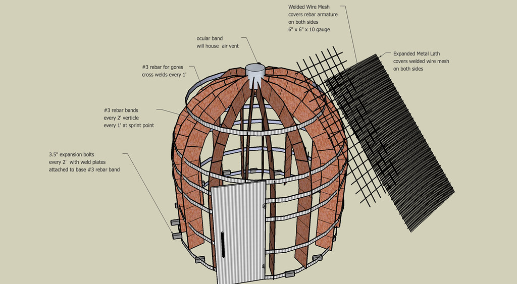 The world 39 s best photos of ferrocement and papercrete for Ferrocement house plans