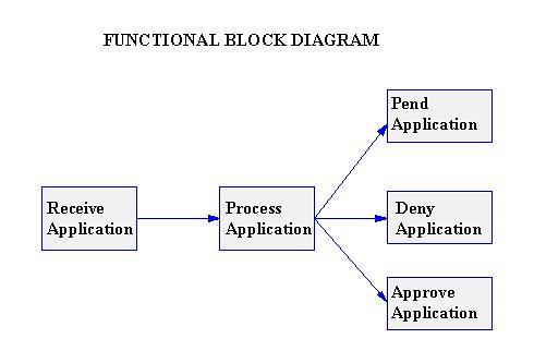 creating block diagrams illustrated rh it toolbox com create block diagram matlab create block diagram in simulink