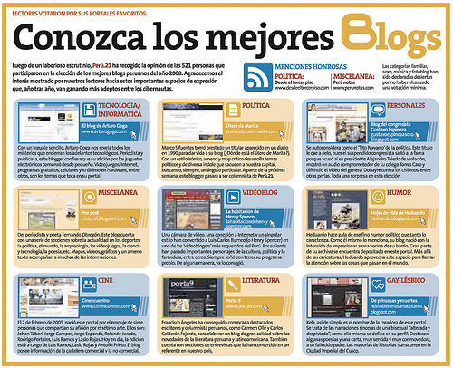 Los mejores blogs peruanos 2008 Peru21 Peru 21