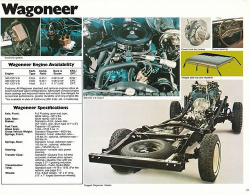 Wagon 1977 1977 Jeep Wagoneer