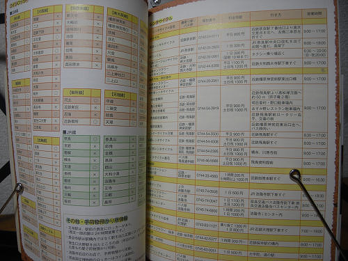 書評『ふたりでいく奈良』-14