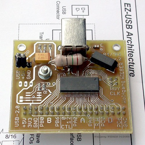 USB-FX2 Interface Board (USB-2.0)