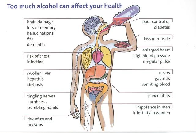 Rosser-Health - Alcohol A Dangerous Drug