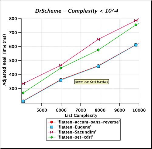 DrScheme_Complexity_LT_e04