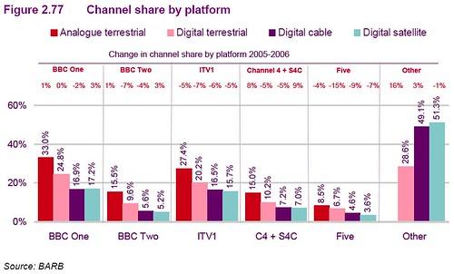 ofcom-cr-bbc-2