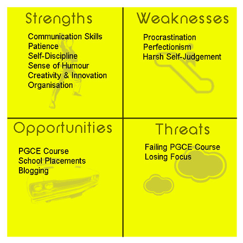 Swot analysis example for healthcare swot analysis strength and - Swot Analysis For Nursing Submited Images