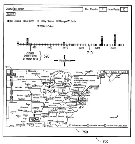 A Map of Facts From a Google Patent Application