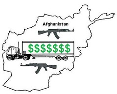 US Funds Afghan Wardlords.