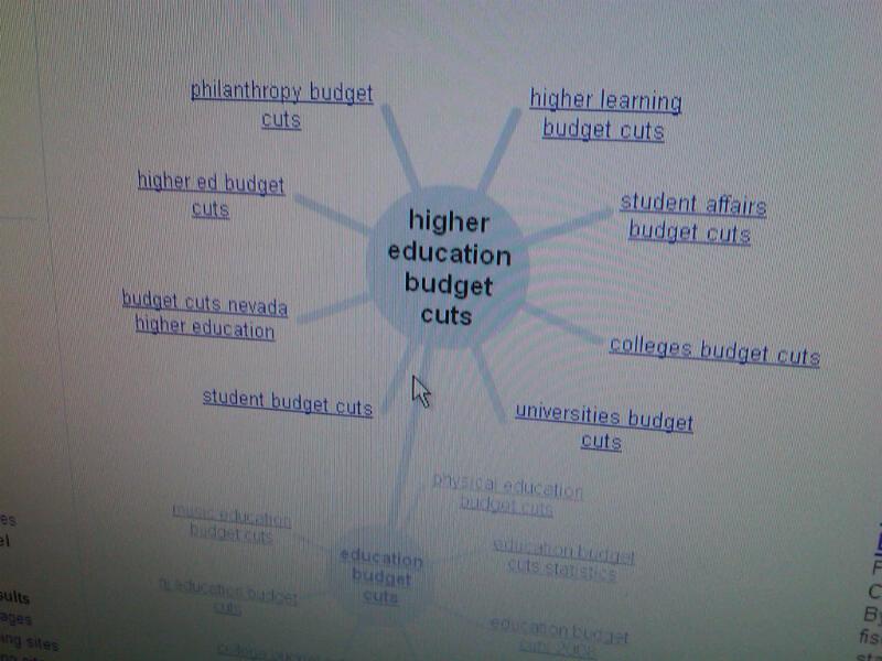 Google Wonder Wheel for Social Issues to Narrow Focus Mrs. Madrid Per. 3 10-22-10