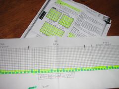 cph charts