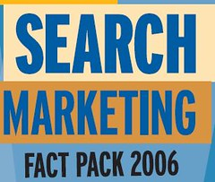 search marketing fact pack 2006