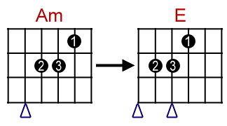 吉他和弦轉換-4