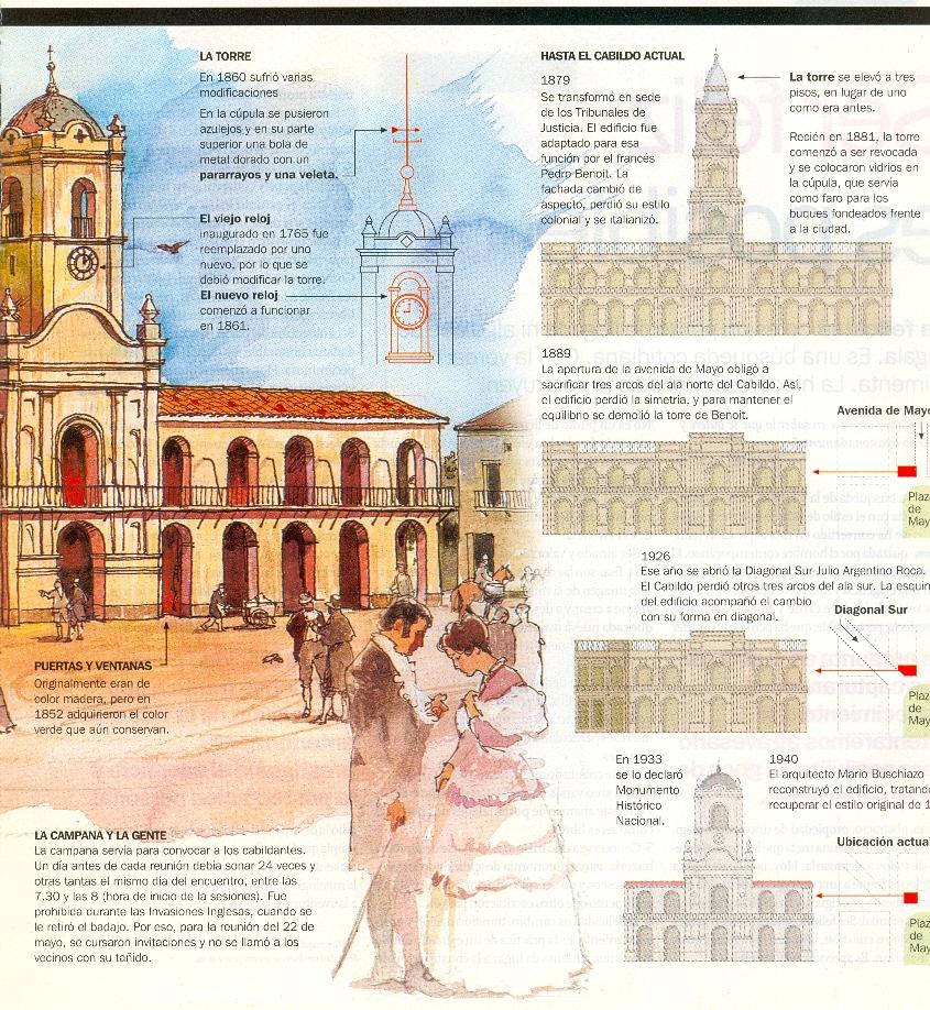 bUENOS aIRES tOUR - Página 5 1220587989_f5b72814b1_o