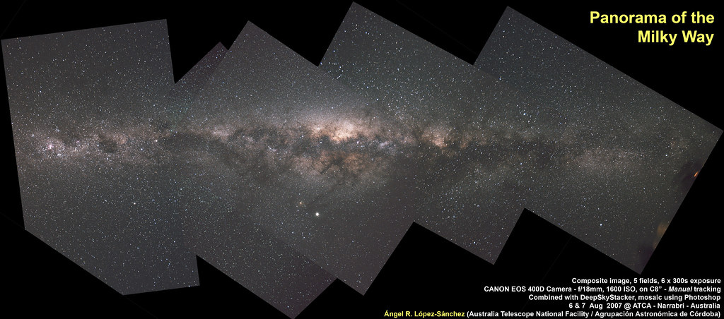 Panorama of the Milky Way