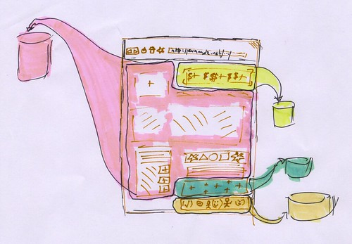 Dan Brickley's drawing of an iFrame