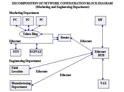 888629232_66f1bfeda8?v=0 creating block diagrams (illustrated) sample block diagram at fashall.co