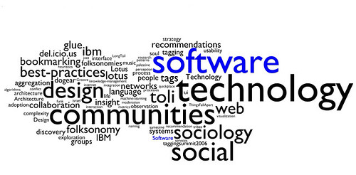 tag cloud: social software