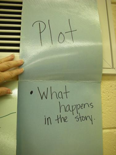 Need a story, need a plot...