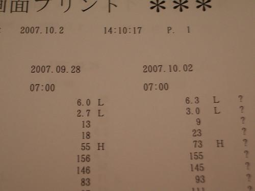 07年10月2日の検査結果