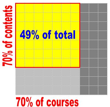 49-percent