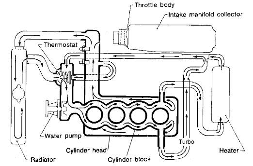 1996 nissan 240sx radio wiring diagram 1990