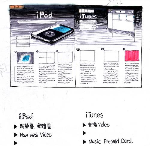 iPod_版型.jpg