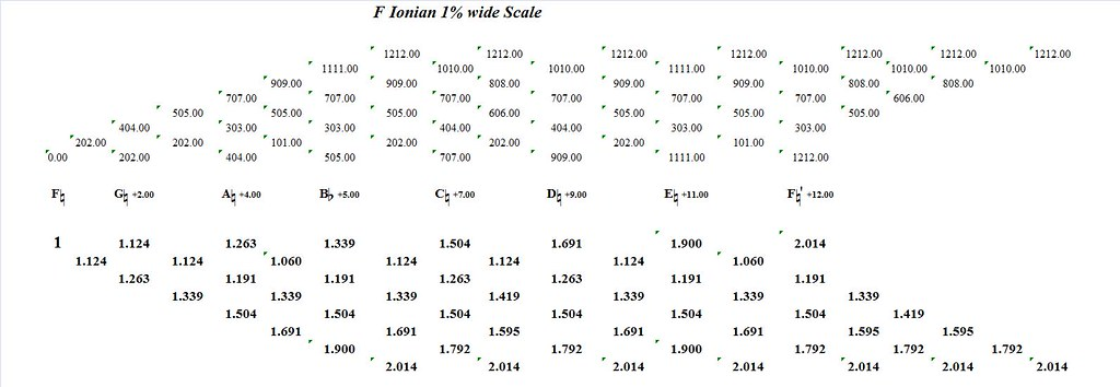 FIonian1PercentWide-interval-analysis